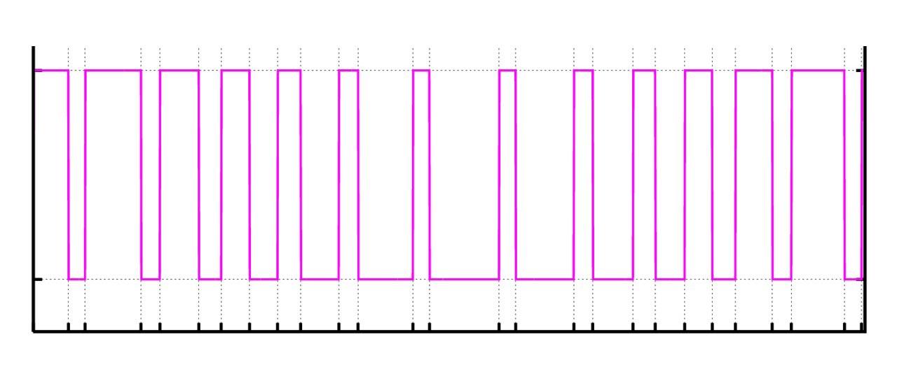 vfd voltage graph